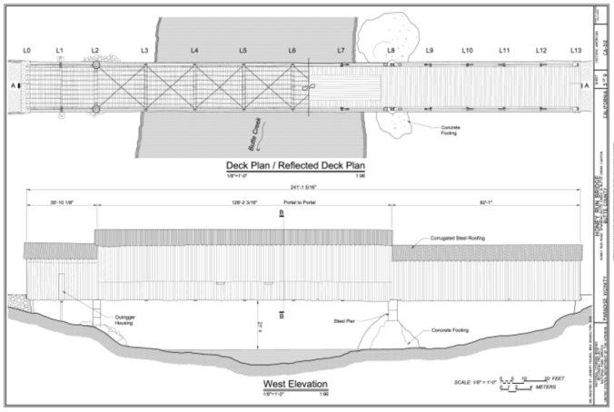 Bridge Measurements